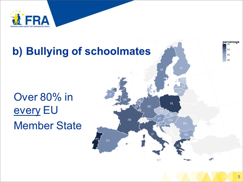 5 b)Bullying of schoolmates Over 80% in every EU Member State