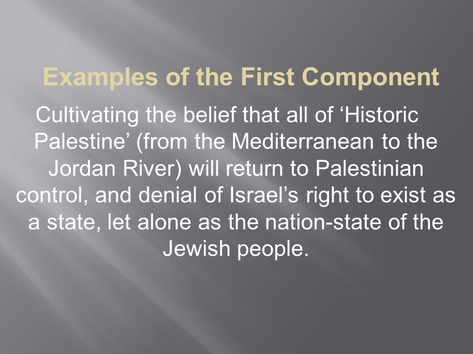 Examples of the First Component Cultivating the belief that all of 'Historic Palestine' (from the Mediterranean to the Jordan River) will return to Pa