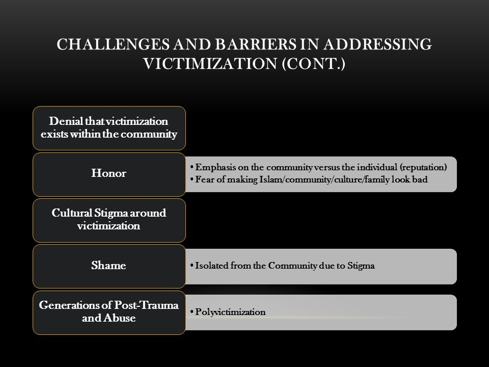CHALLENGES AND BARRIERS IN ADDRESSING VICTIMIZATION (CONT.) Denial that victimization exists within the community Emphasis on the community versus the individual (reputation) Fear of making Islam/community/culture/family look bad Honor Cultural Stigma around victimization Isolated from the Community due to Stigma Shame Polyvictimization Generations of Post-Trauma and Abuse