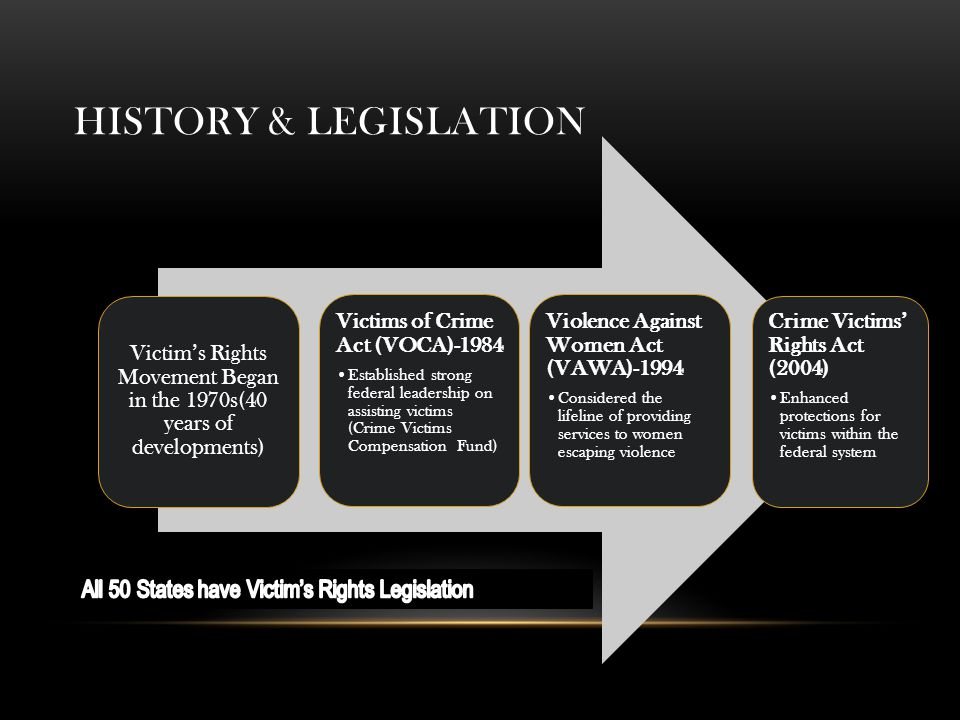 HISTORY & LEGISLATION Victim's Rights Movement Began in the 1970s(40 years of developments) Victims of Crime Act (VOCA)-1984 Established strong federal leadership on assisting victims (Crime Victims Compensation Fund) Violence Against Women Act (VAWA)-1994 Considered the lifeline of providing services to women escaping violence Crime Victims' Rights Act (2004) Enhanced protections for victims within the federal system