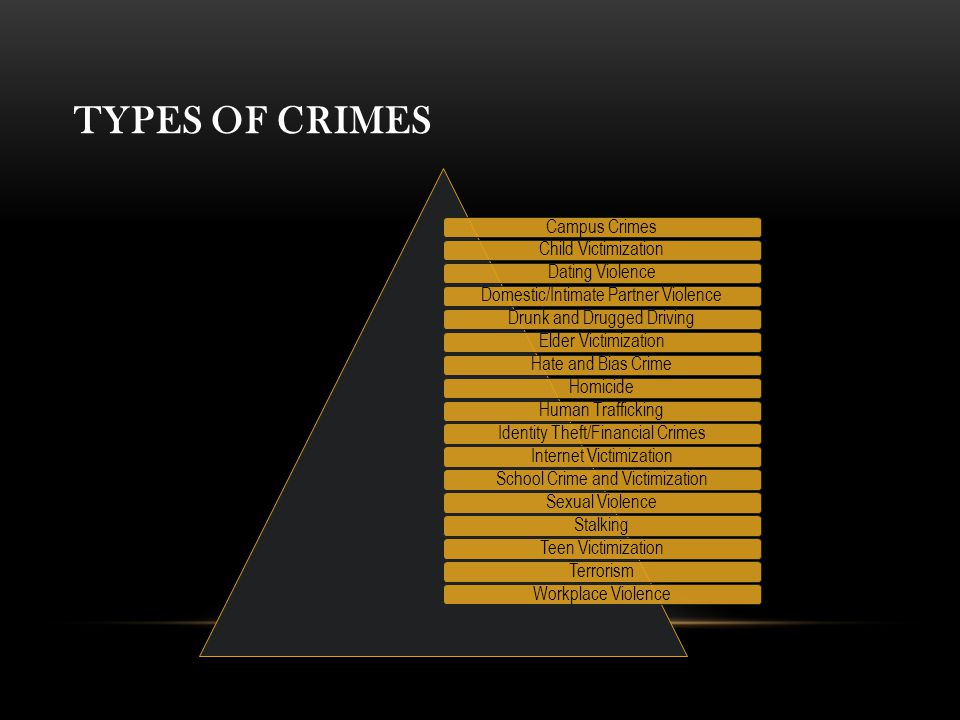 TYPES OF CRIMES Campus Crimes Child VictimizationDating Violence Domestic/Intimate Partner Violence Drunk and Drugged DrivingElder VictimizationHate and Bias CrimeHomicideHuman TraffickingIdentity Theft/Financial CrimesInternet VictimizationSchool Crime and VictimizationSexual ViolenceStalkingTeen VictimizationTerrorismWorkplace Violence