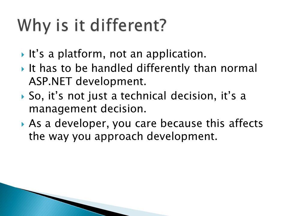 Traditional DevelopmentSharePoint