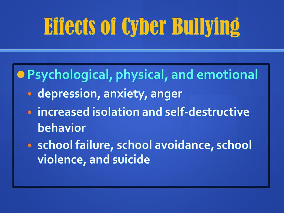 Effects of Cyber Bullying (slander, defamation, terroristic threats, sexual exploitation, hate crime.