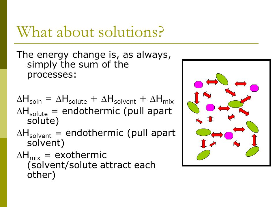 What about solutions? The energy change is, as always, simply the sum of the processes: H soln = H solute + H solvent + H mix H solute = endother