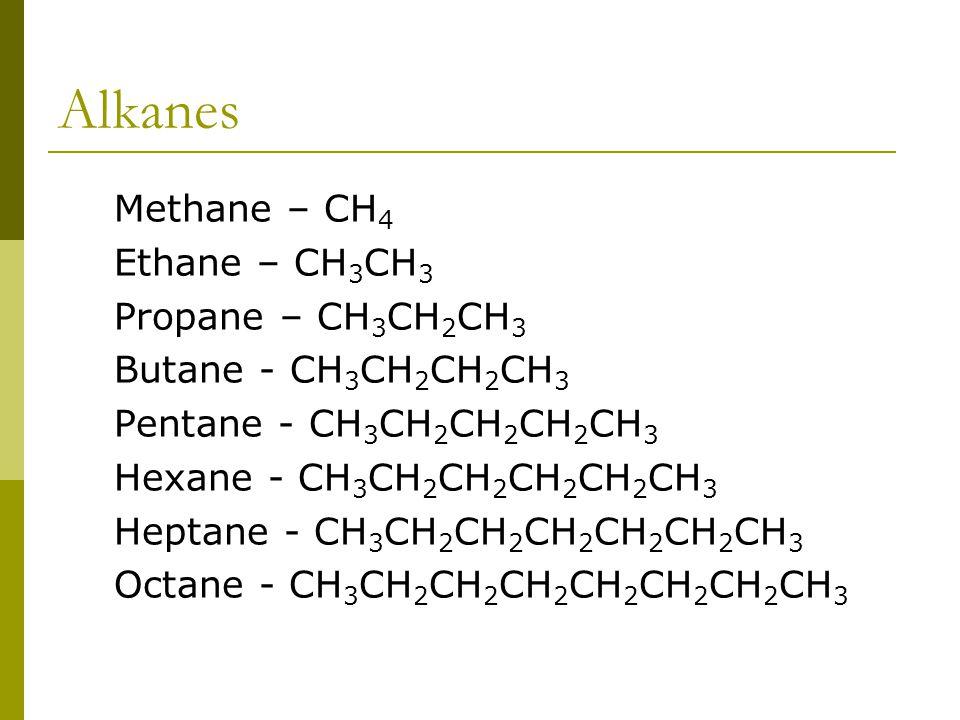 Alkanes Methane – CH 4 Ethane – CH 3 CH 3 Propane – CH 3 CH 2 CH 3 Butane - CH 3 CH 2 CH 2 CH 3 Pentane - CH 3 CH 2 CH 2 CH 2 CH 3 Hexane - CH 3 CH 2 CH 2 CH 2 CH 2 CH 3 Heptane - CH 3 CH 2 CH 2 CH 2 CH 2 CH 2 CH 3 Octane - CH 3 CH 2 CH 2 CH 2 CH 2 CH 2 CH 2 CH 3