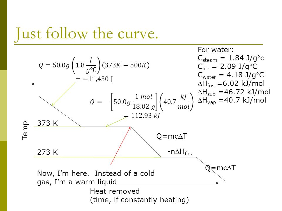 Just follow the curve. Temp Heat removed (time, if constantly heating) Q=mcT -nH fus For water: C steam = 1.84 J/g°c C ice = 2.09 J/g°C C water = 4.