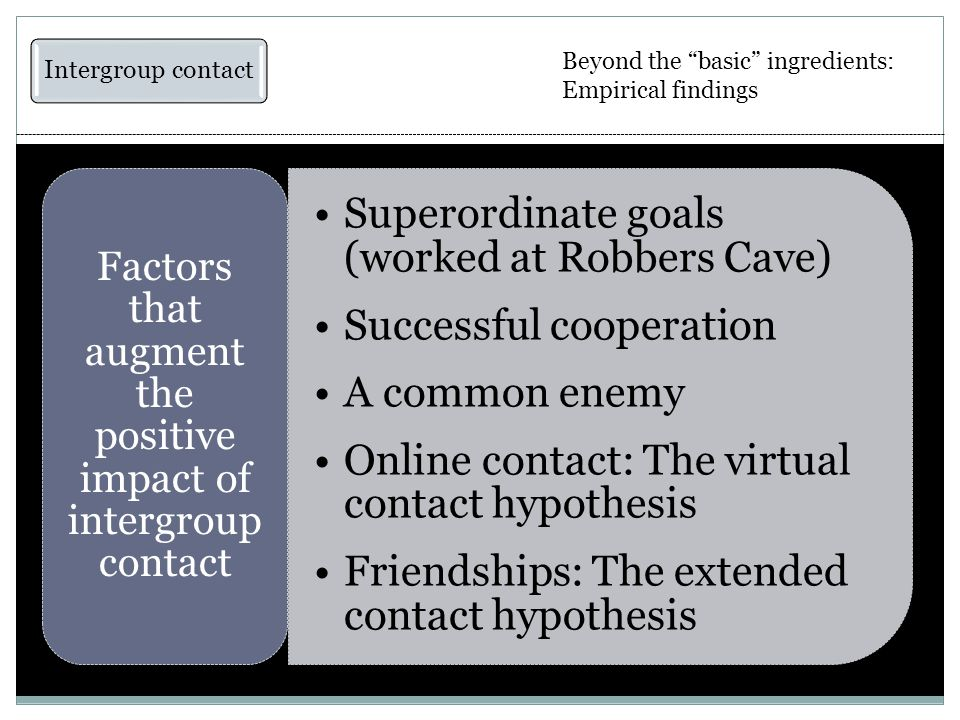 Intergroup contact Superordinate goals (worked at Robbers Cave) Successful cooperation A common enemy Friendships: The extended contact hypothesis Factors that augment the positive impact of intergroup contact Beyond the basic ingredients: Empirical findings