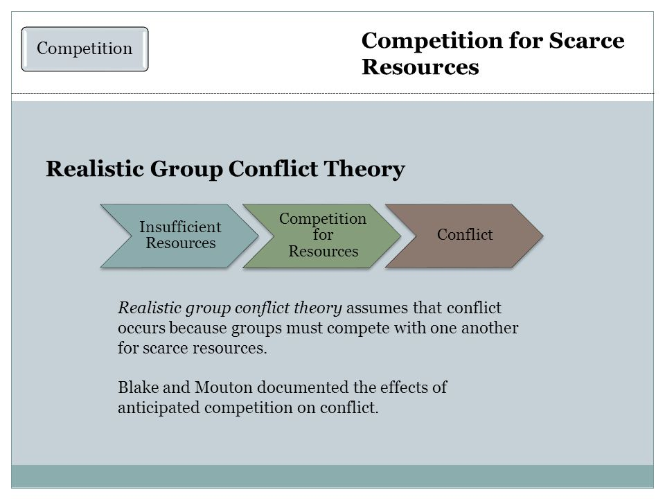 Competition for Scarce Resources Insufficient Resources Competition for Resources Conflict Realistic Group Conflict Theory Competition Realistic group conflict theory assumes that conflict occurs because groups must compete with one another for scarce resources.