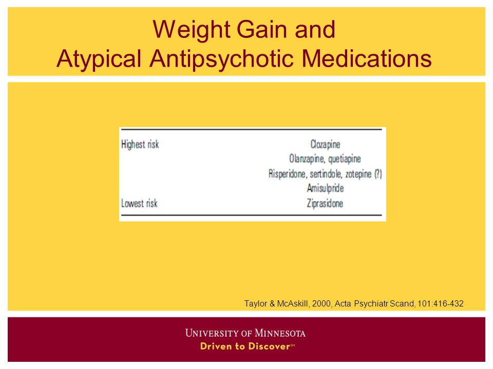 Weight Gain and Atypical Antipsychotic Medications Taylor & McAskill, 2000, Acta Psychiatr Scand, 101:416-432