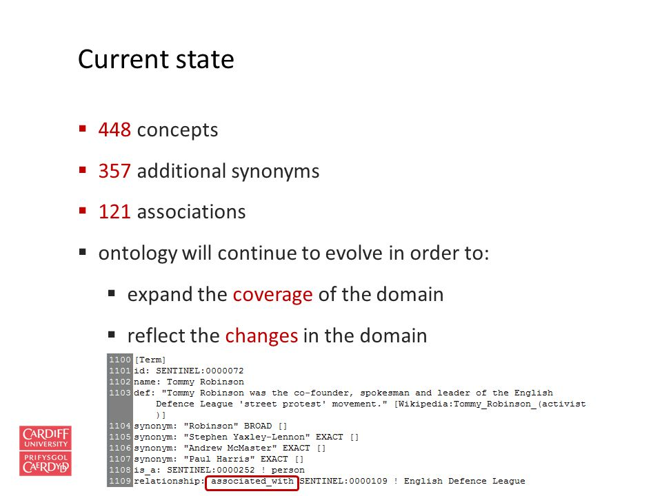 Current state  448 concepts  357 additional synonyms  121 associations  ontology will continue to evolve in order to:  expand the coverage of the domain  reflect the changes in the domain