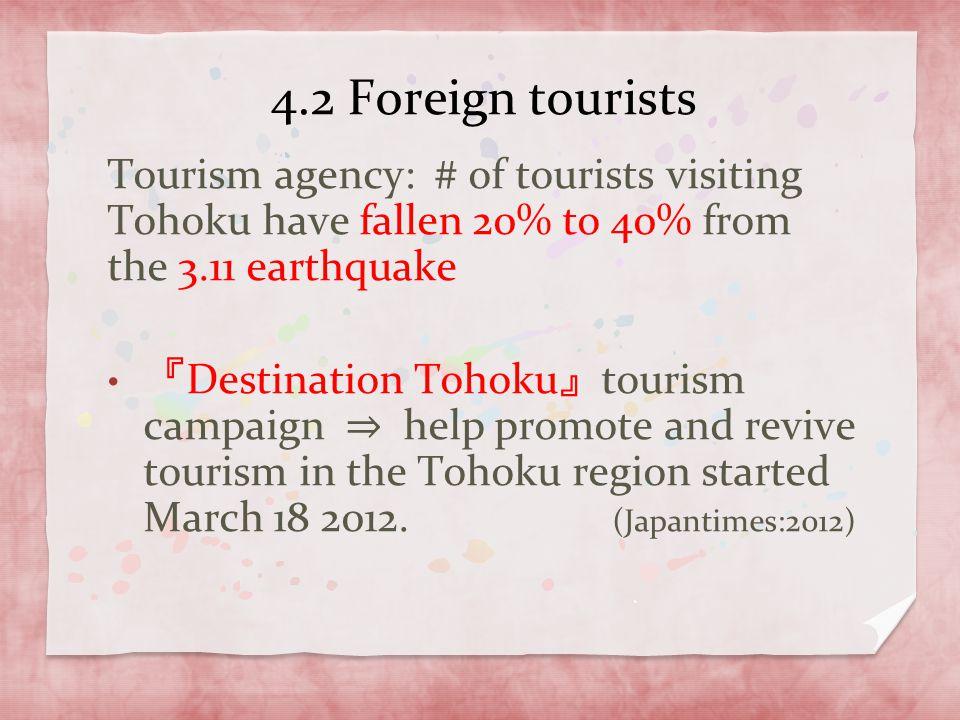 4.2 Foreign tourists Tourism agency: # of tourists visiting Tohoku have fallen 20% to 40% from the 3.11 earthquake 『 Destination Tohoku 』 tourism camp
