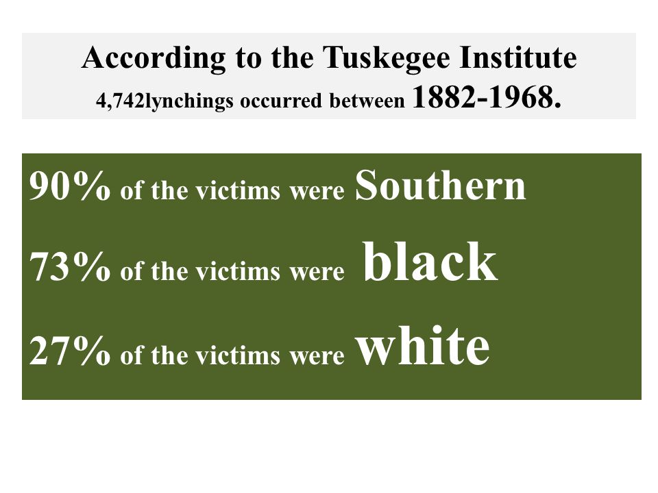 90% of the victims were Southern 73% of the victims were black 27% of the victims were white According to the Tuskegee Institute 4,742lynchings occurred between 1882-1968.