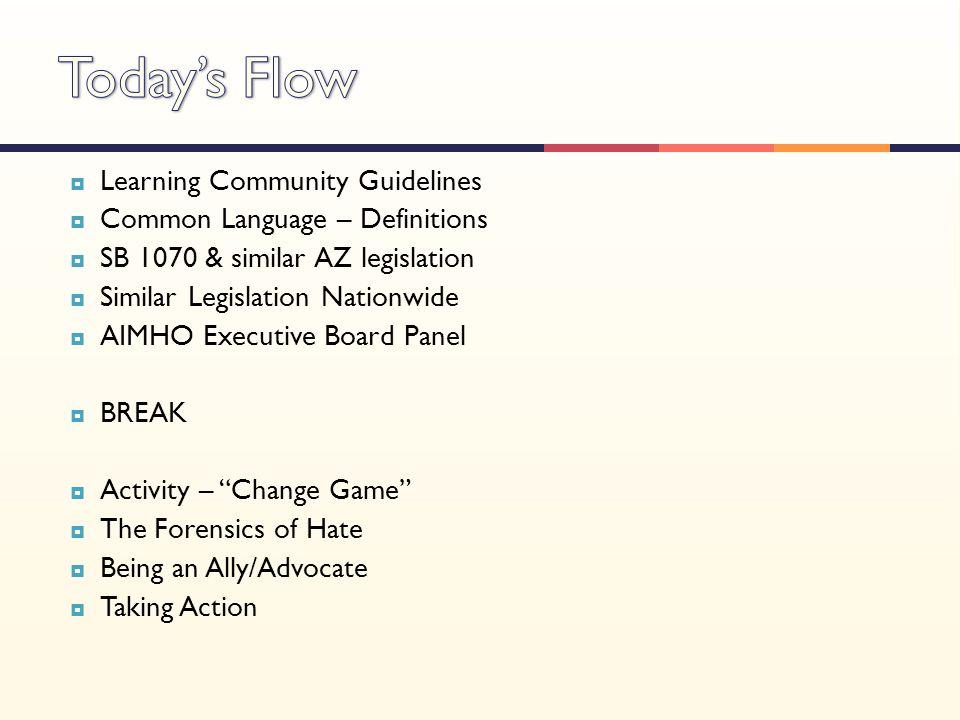  Learning Community Guidelines  Common Language – Definitions  SB 1070 & similar AZ legislation  Similar Legislation Nationwide  AIMHO Executive