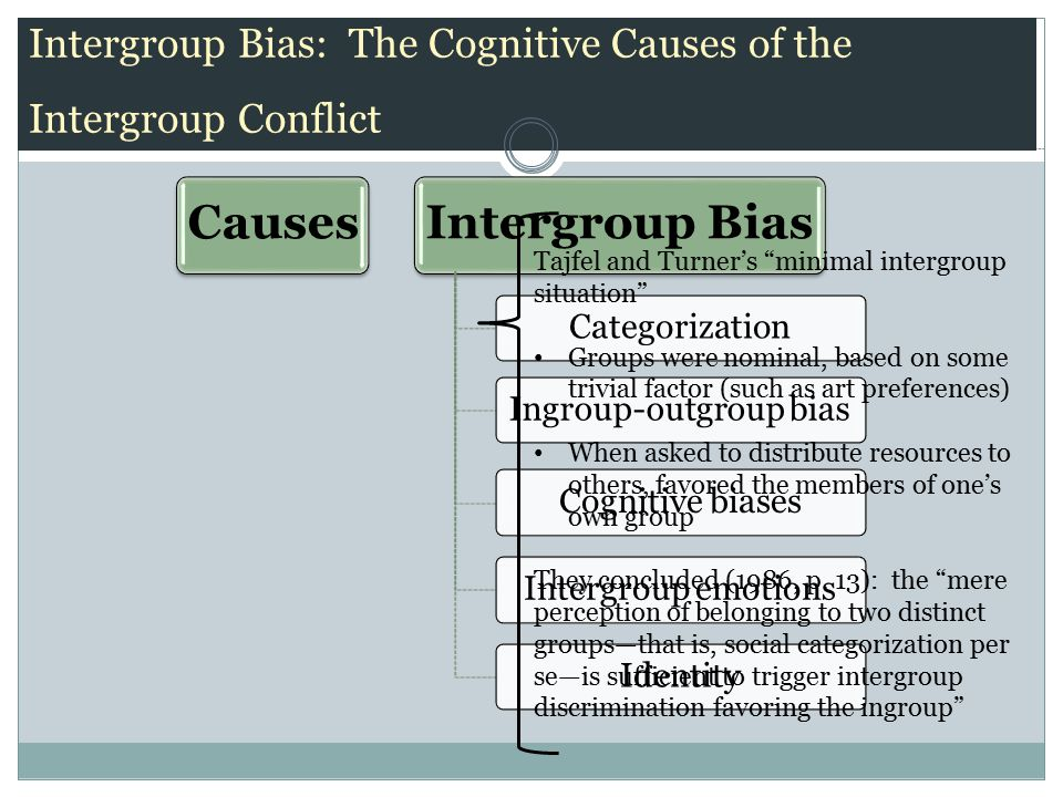 Intergroup Bias: The Cognitive Causes of the Intergroup Conflict CausesIntergroup Bias CategorizationIngroup-outgroup biasCognitive biasesIntergroup emotionsIdentity Tajfel and Turner's minimal intergroup situation Groups were nominal, based on some trivial factor (such as art preferences) When asked to distribute resources to others, favored the members of one's own group They concluded (1986, p.