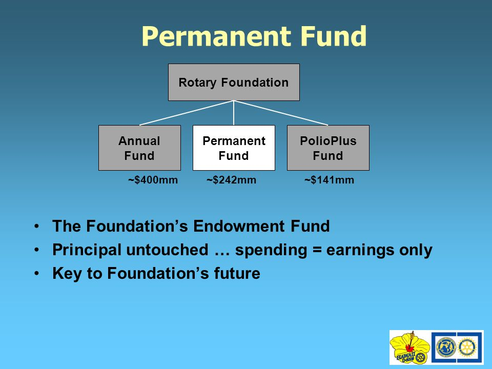 Permanent Fund The Foundation's Endowment Fund Principal untouched … spending = earnings only Key to Foundation's future Rotary Foundation Annual Fund Permanent Fund PolioPlus Fund ~$400mm~$242mm~$141mm