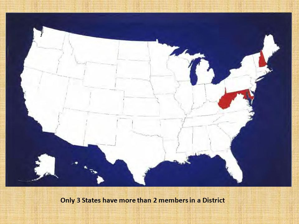 Only 3 States have more than 2 members in a District
