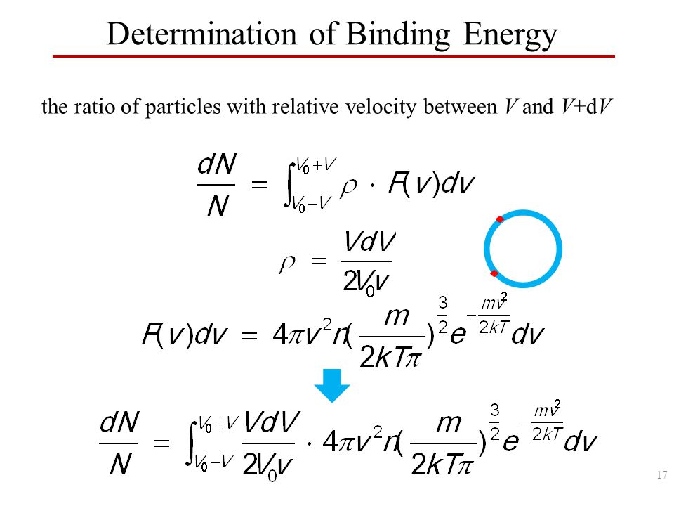 Determination of Binding Energy the ratio of particles with relative velocity between V and V+dV 17