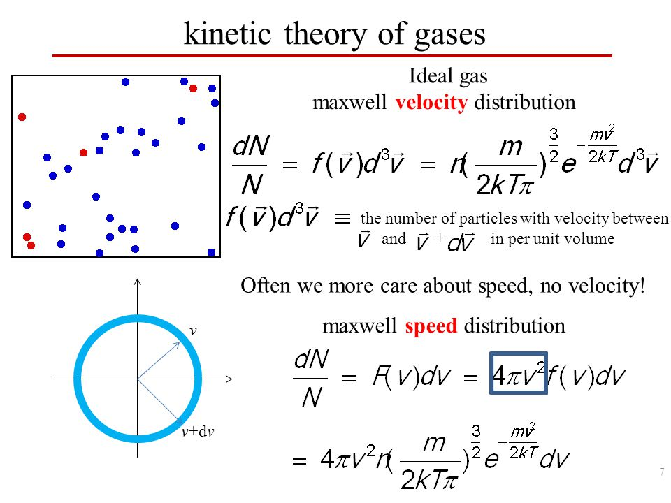 kinetic theory of gases Ideal gas maxwell velocity distribution v v+dv Often we more care about speed, no velocity.