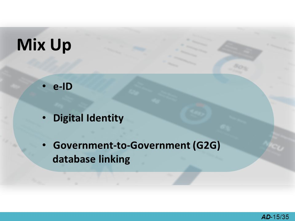 AD-15/35 Mix Up e-ID Digital Identity Government-to-Government (G2G) database linking