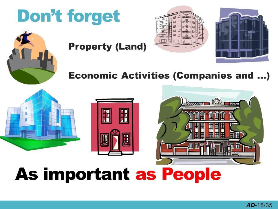 AD-18/35 Don't forget Property (Land) Economic Activities (Companies and …) As important as People