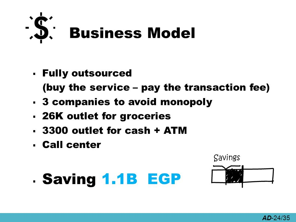 AD-24/35 Business Model Savings  Fully outsourced (buy the service – pay the transaction fee)  3 companies to avoid monopoly  26K outlet for groceries  3300 outlet for cash + ATM  Call center  Saving 1.1B EGP