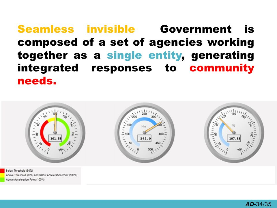 AD-34/35 Seamless invisible Government is composed of a set of agencies working together as a single entity, generating integrated responses to community needs.