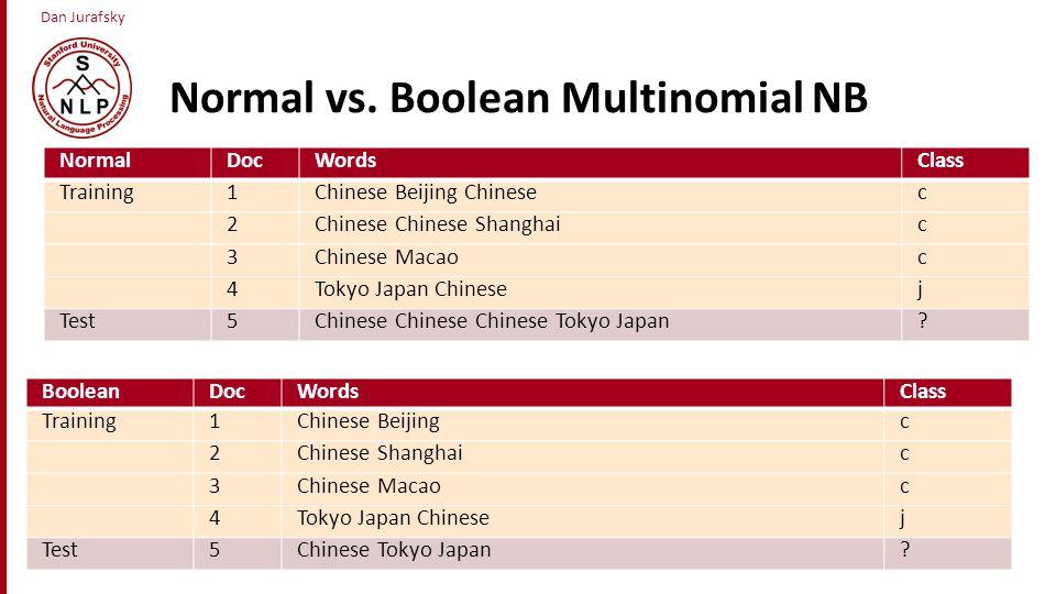 Dan Jurafsky Normal vs. Boolean Multinomial NB NormalDocWordsClass Training1Chinese Beijing Chinesec 2Chinese Chinese Shanghaic 3Chinese Macaoc 4Tokyo