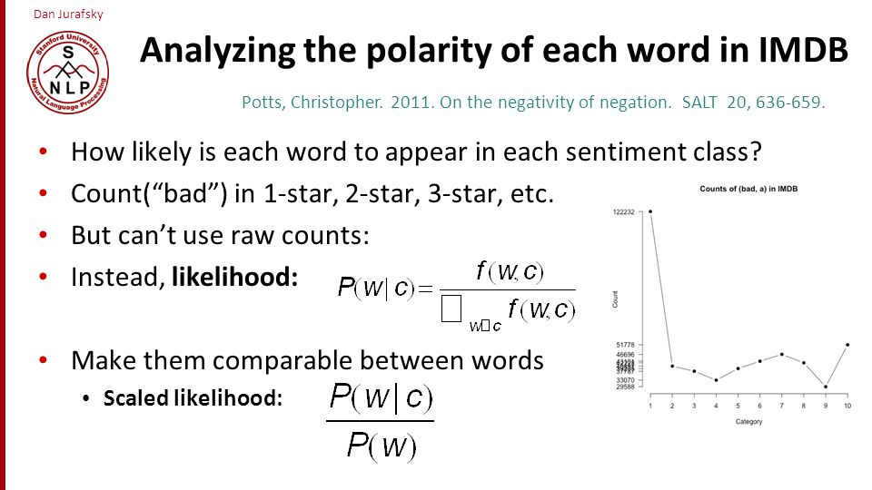 """Dan Jurafsky Analyzing the polarity of each word in IMDB How likely is each word to appear in each sentiment class? Count(""""bad"""") in 1-star, 2-star, 3-"""