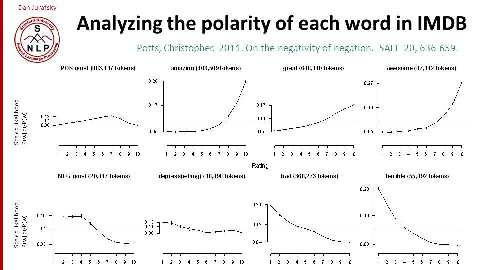 Dan Jurafsky Analyzing the polarity of each word in IMDB Scaled likelihood P(w|c)/P(w) Scaled likelihood P(w|c)/P(w) Potts, Christopher. 2011. On the