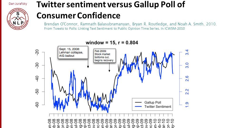 Dan Jurafsky Twitter sentiment versus Gallup Poll of Consumer Confidence Brendan O'Connor, Ramnath Balasubramanyan, Bryan R. Routledge, and Noah A. Sm