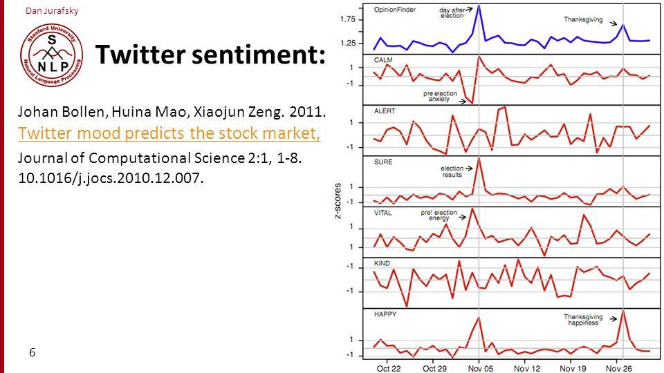 Dan Jurafsky Twitter sentiment: Johan Bollen, Huina Mao, Xiaojun Zeng. 2011. Twitter mood predicts the stock market, Twitter mood predicts the stock m