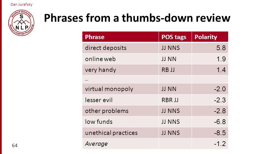 Dan Jurafsky Phrases from a thumbs-down review 64 PhrasePOS tagsPolarity direct depositsJJ NNS 5.8 online webJJ NN 1.9 very handyRB JJ 1.4 … virtual m