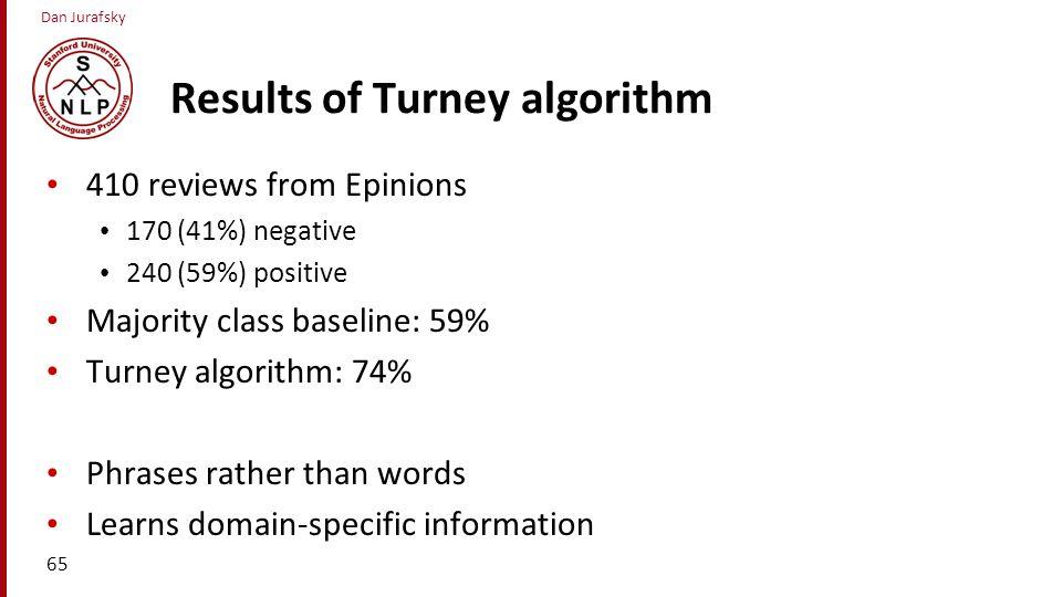 Dan Jurafsky Results of Turney algorithm 410 reviews from Epinions 170 (41%) negative 240 (59%) positive Majority class baseline: 59% Turney algorithm