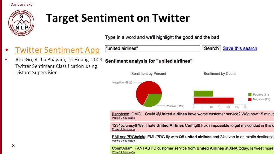 Dan Jurafsky Target Sentiment on Twitter Twitter Sentiment App Alec Go, Richa Bhayani, Lei Huang. 2009. Twitter Sentiment Classification using Distant