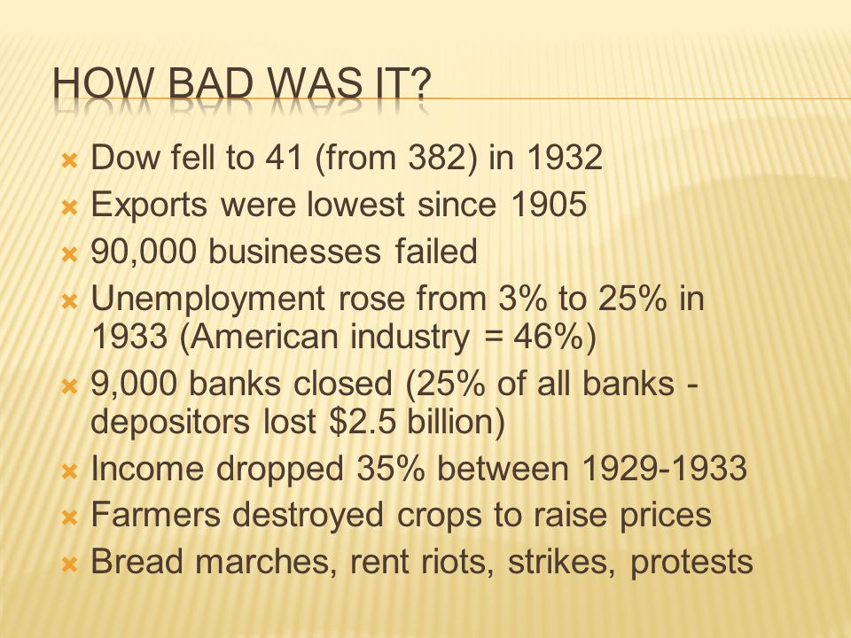 Dow fell to 41 (from 382) in 1932  Exports were lowest since 1905  90,000 businesses failed  Unemployment rose from 3% to 25% in 1933 (American i