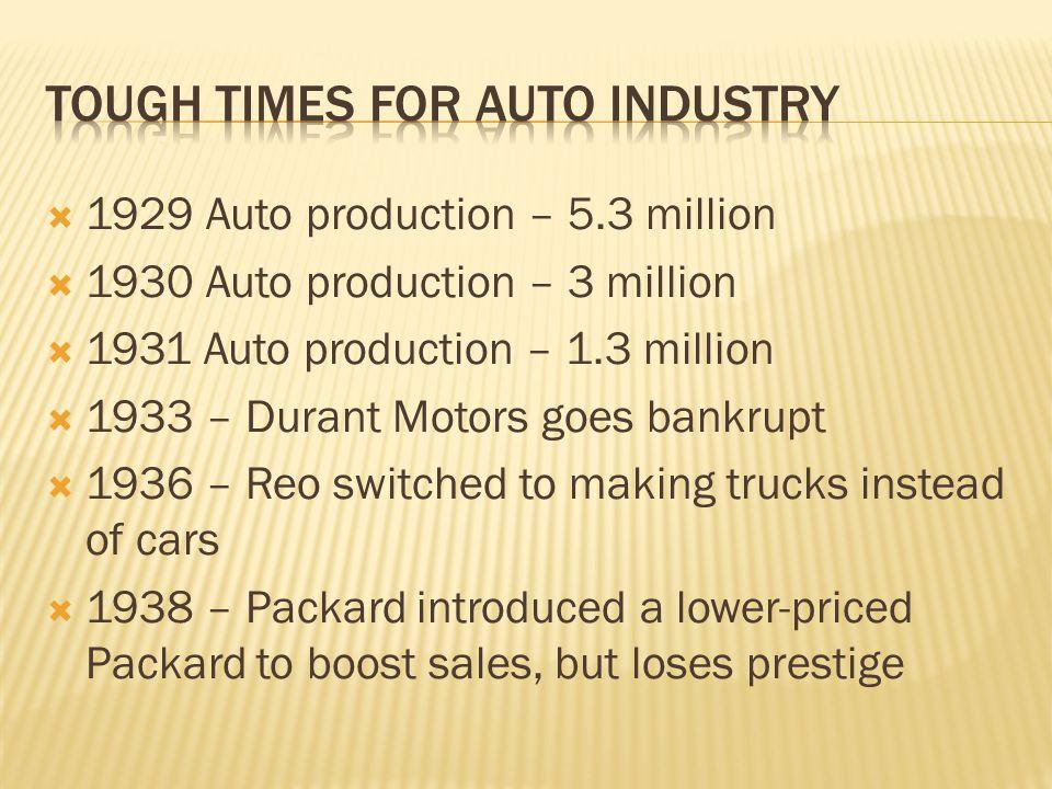  1929 Auto production – 5.3 million  1930 Auto production – 3 million  1931 Auto production – 1.3 million  1933 – Durant Motors goes bankrupt  19