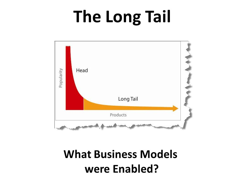 The Long Tail What Business Models were Enabled