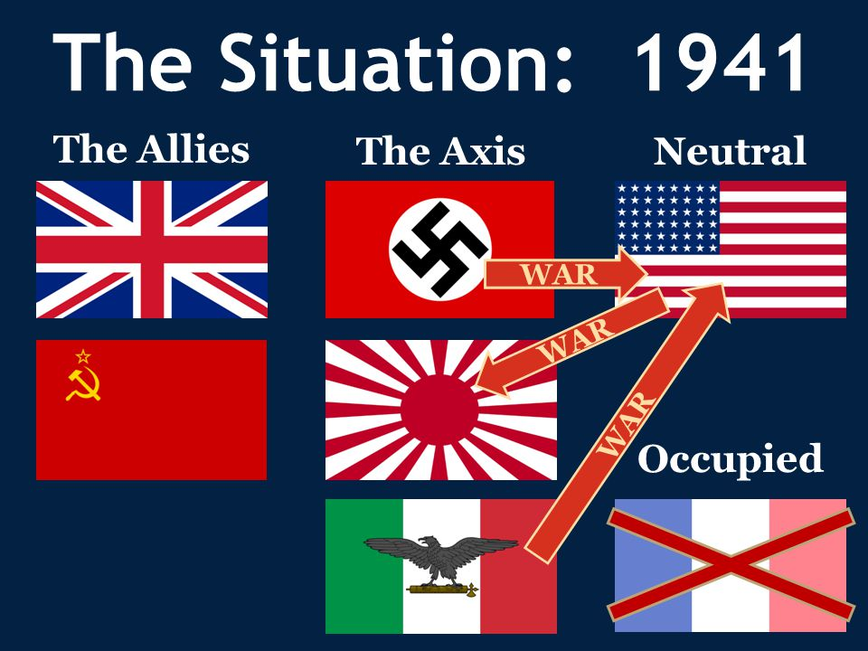 The Situation: 1941 The Allies The AxisNeutral Occupied WAR