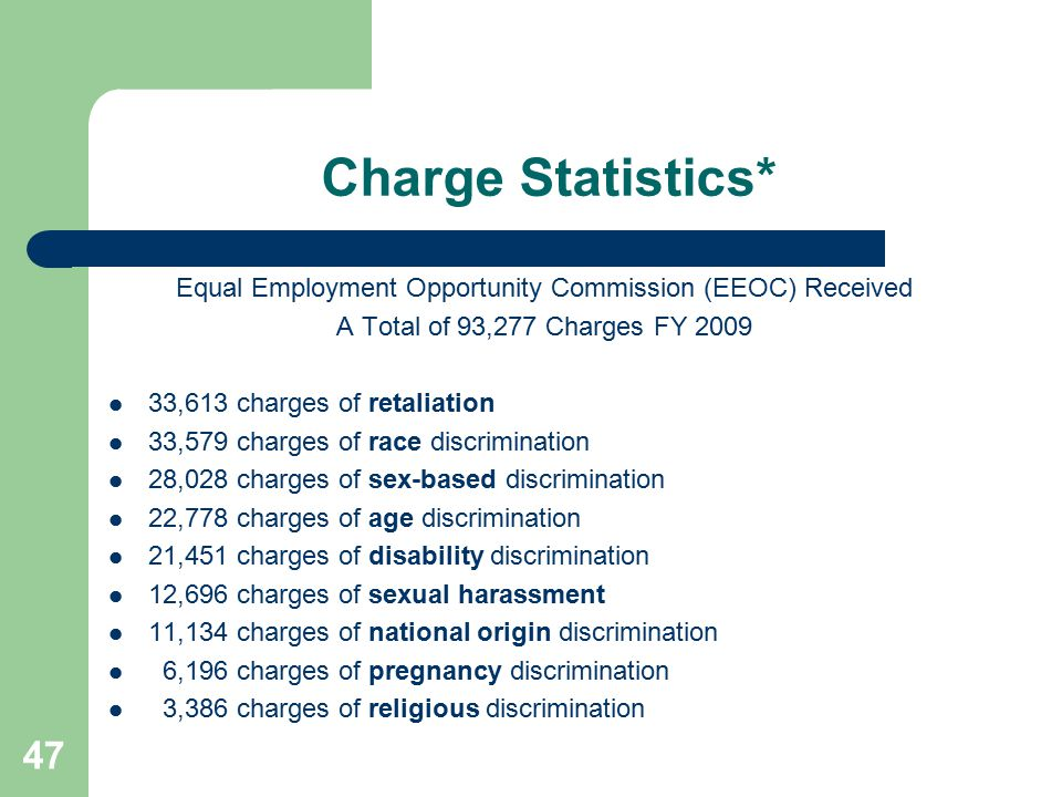 Charge Statistics* Equal Employment Opportunity Commission (EEOC) Received A Total of 93,277 Charges FY 2009 33,613 charges of retaliation 33,579 char