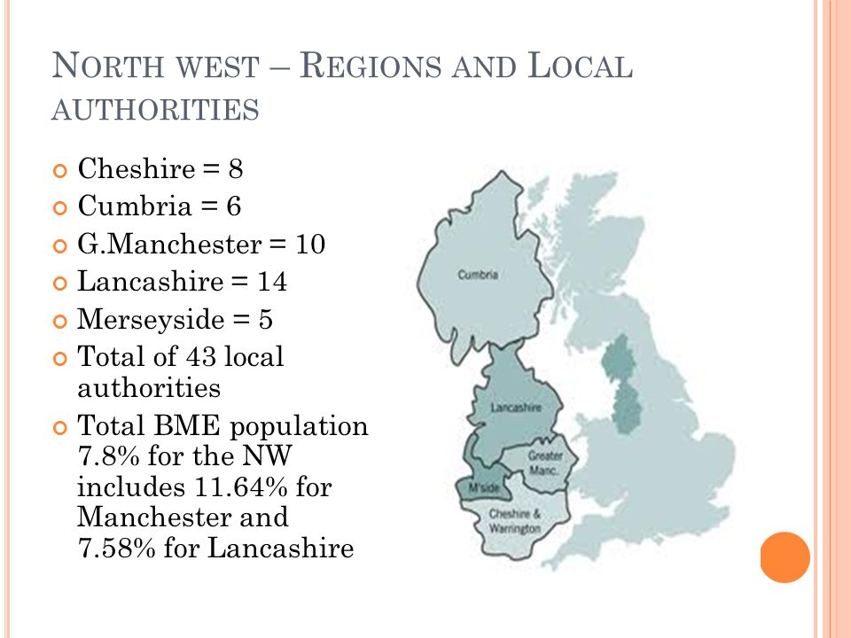 N ORTH WEST – R EGIONS AND L OCAL AUTHORITIES Cheshire = 8 Cumbria = 6 G.Manchester = 10 Lancashire = 14 Merseyside = 5 Total of 43 local authorities Total BME population 7.8% for the NW includes 11.64% for Manchester and 7.58% for Lancashire