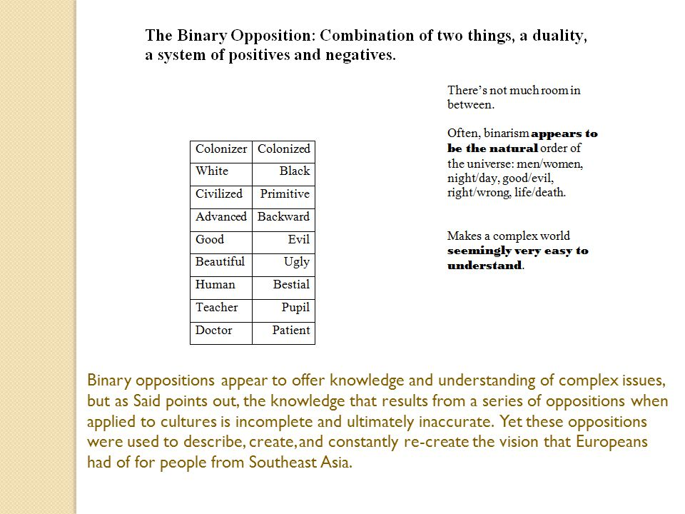 Binary oppositions appear to offer knowledge and understanding of complex issues, but as Said points out, the knowledge that results from a series of oppositions when applied to cultures is incomplete and ultimately inaccurate.