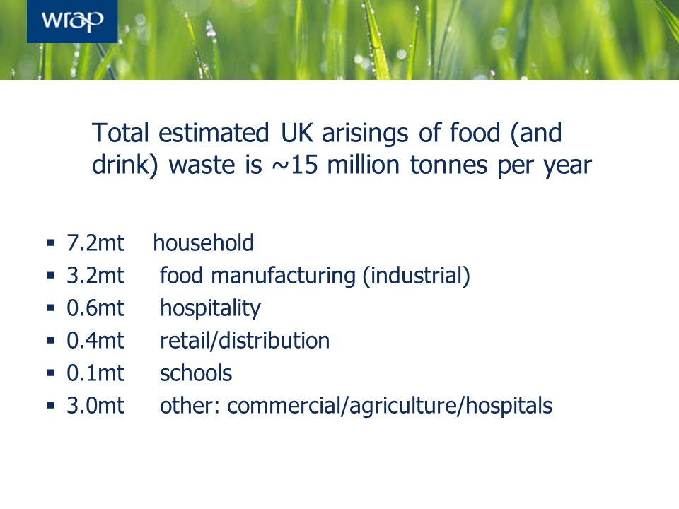 Total estimated UK arisings of food (and drink) waste is ~15 million tonnes per year  7.2mt household  3.2mtfood manufacturing (industrial)  0.6mth