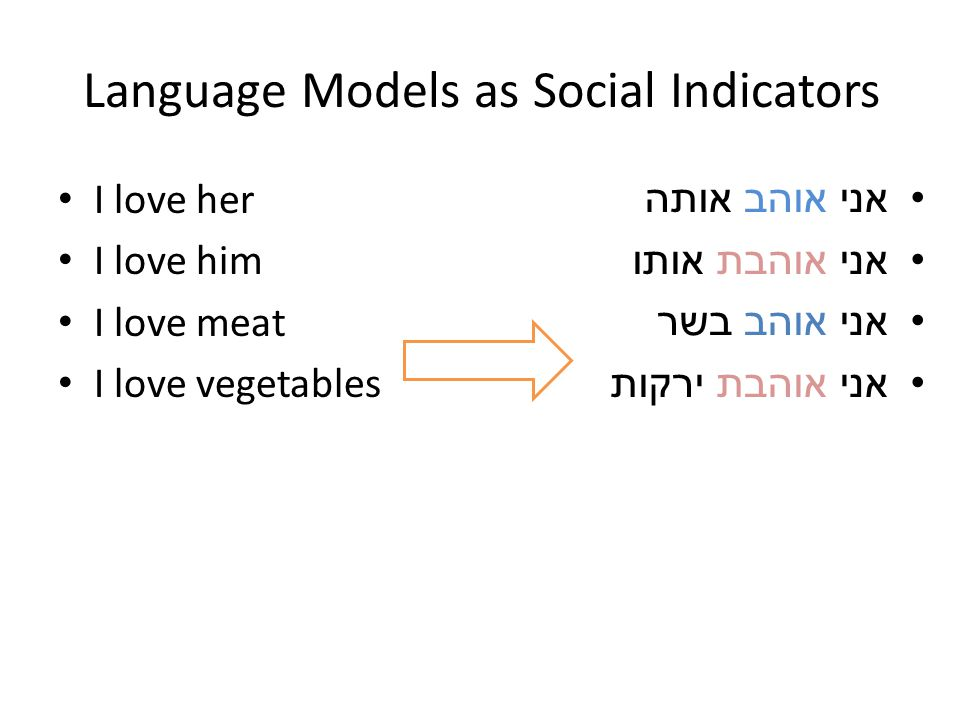 Language Models as Social Indicators I love her I love him I love meat I love vegetables אני אוהב אותה אני אוהבת אותו אני אוהב בשר אני אוהבת ירקות