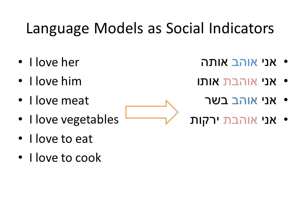 Language Models as Social Indicators I love her I love him I love meat I love vegetables I love to eat I love to cook אני אוהב אותה אני אוהבת אותו אני