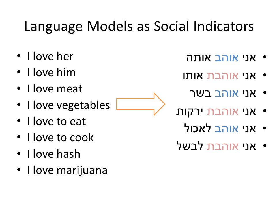 Language Models as Social Indicators I love her I love him I love meat I love vegetables I love to eat I love to cook I love hash I love marijuana אני אוהב אותה אני אוהבת אותו אני אוהב בשר אני אוהבת ירקות אני אוהב לאכול אני אוהבת לבשל