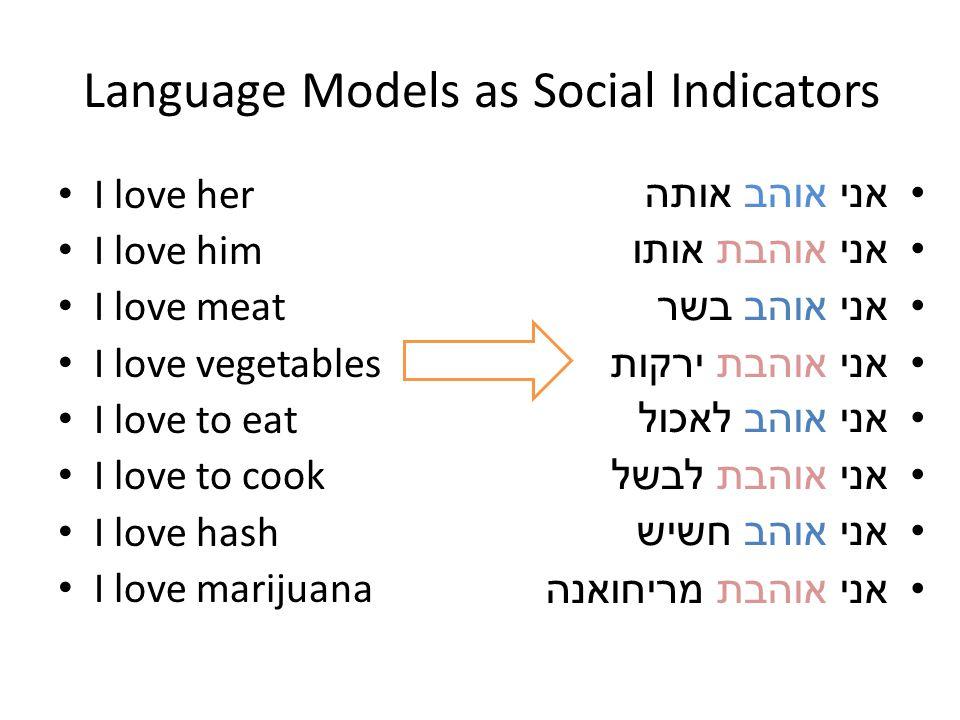Language Models as Social Indicators I love her I love him I love meat I love vegetables I love to eat I love to cook I love hash I love marijuana אני אוהב אותה אני אוהבת אותו אני אוהב בשר אני אוהבת ירקות אני אוהב לאכול אני אוהבת לבשל אני אוהב חשיש אני אוהבת מריחואנה