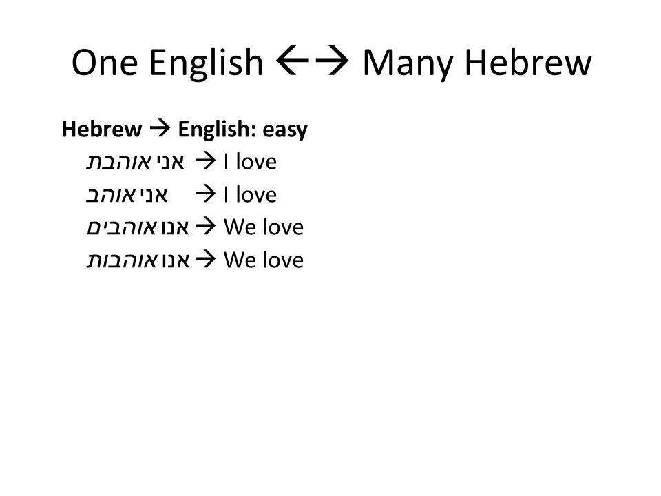 One English  Many Hebrew Hebrew  English: easy אוהבת אני  I love אוהב אני  I love אוהבים אנו  We love אוהבות אנו  We love English  Hebrew: hard I love.