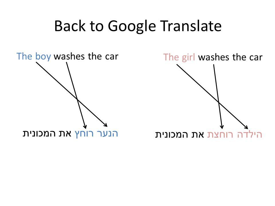 Back to Google Translate The boy washes the car הנער רוחץ את המכונית The girl washes the car הילדה רוחצת את המכונית