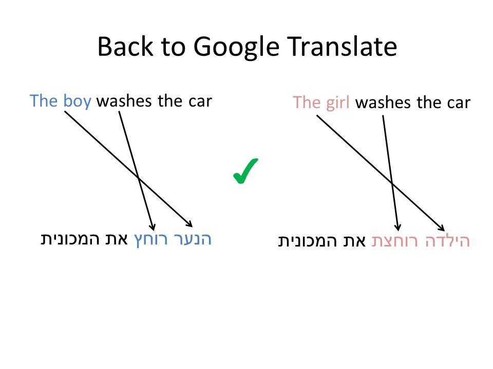 Back to Google Translate The boy washes the car הנער רוחץ את המכונית The girl washes the car הילדה רוחצת את המכונית ✔