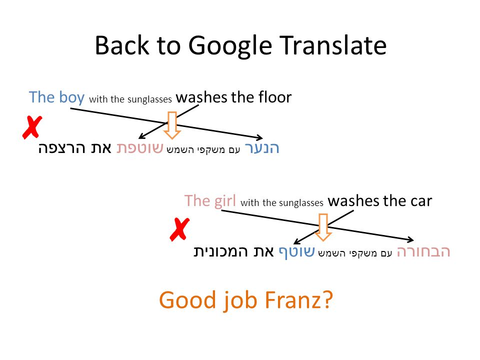 Back to Google Translate The boy with the sunglasses washes the floor הנער עם משקפי השמש שוטפת את הרצפה Good job Franz.